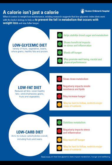 A calorie innt just a calorie
